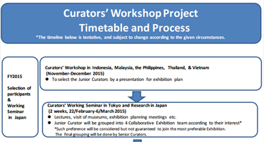 Call for Application for Curatorial Workshop